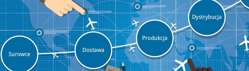 Reforma wewnątrzzakładowego łańcucha dostaw